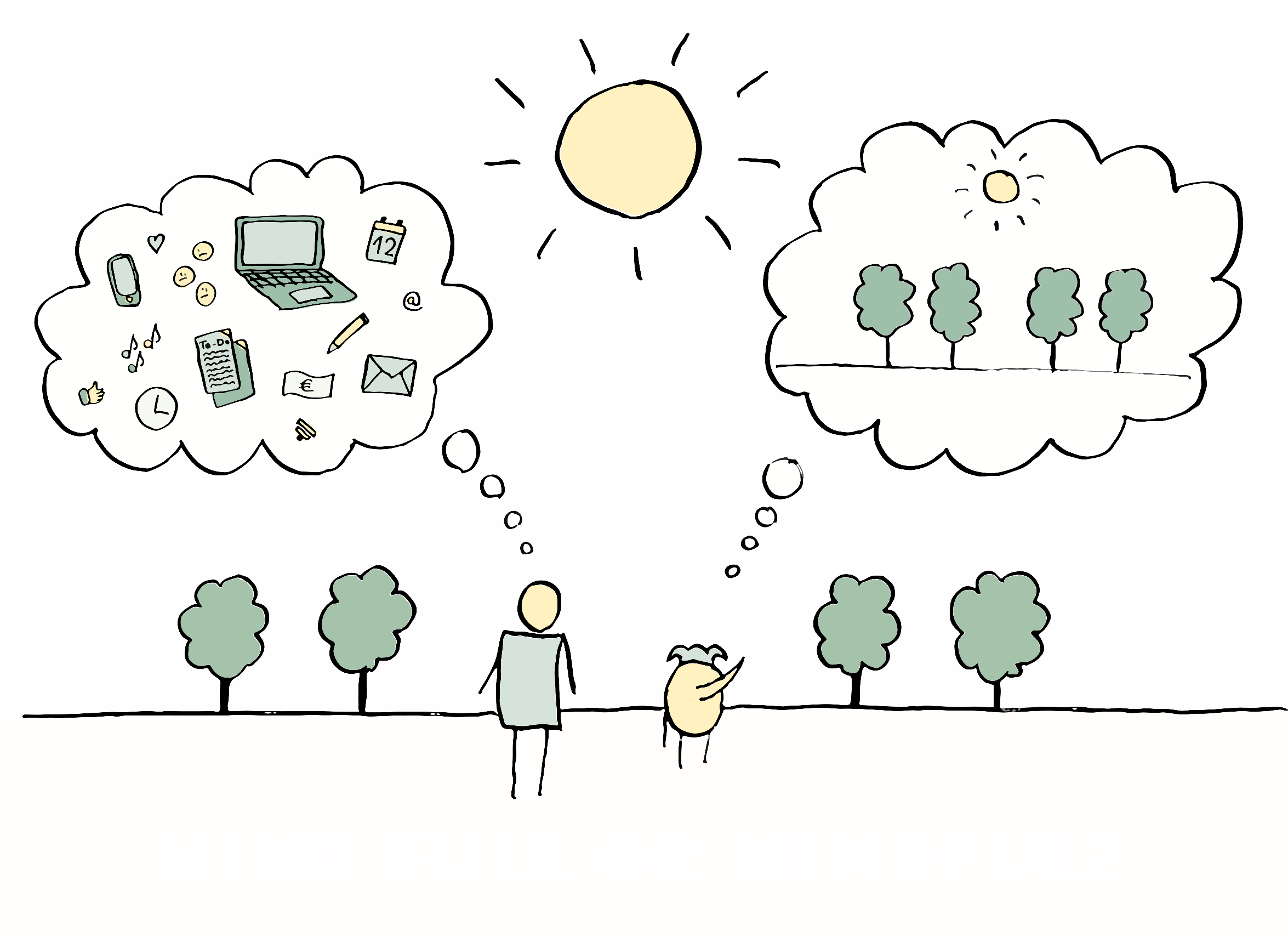 mind full or mindful - Achtsamkeit - MBSR - Suzan Wolf